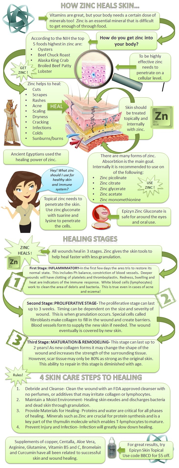 Epizyn_Infographic
