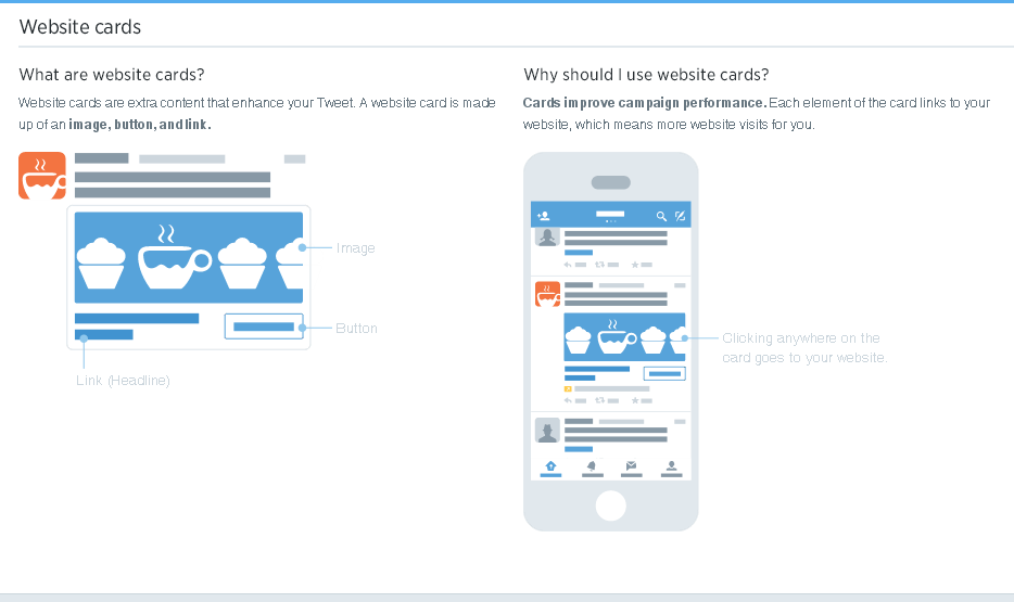 Twitter Website Cards Explained